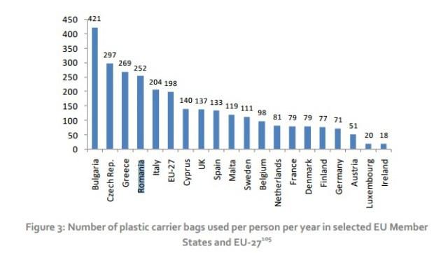pungi-plastic-locuitori
