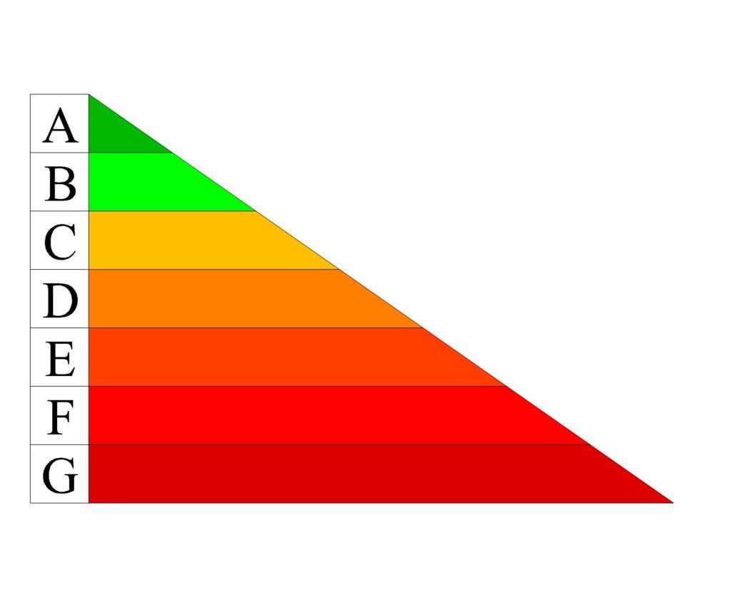 clase-energetice-cladiri-certificat-energetic
