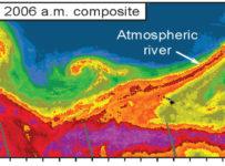Râurile atmosferice