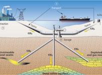 captarea carbonului